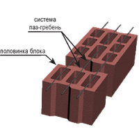 Блок керамзитный (396х250х190) М50, фото 1