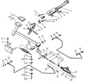 24. Гальмівна система