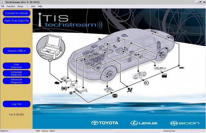 Оригинальный дилерский сканер Toyota, фото 2