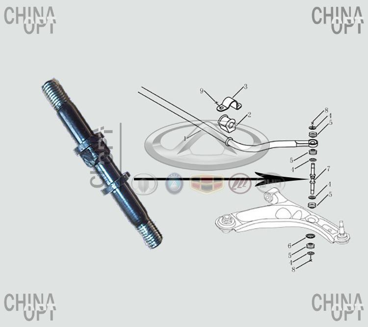 Стойка стабилизатора передняя, левая / правая (LC,F0, шток)