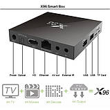 Смарт TV Box X96, 1GB/8GB ANDROID 6.0 Amlogic S905X, фото 3