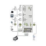 SAC1-338011230сервопривод движения подач (серворегулятор), фото 3