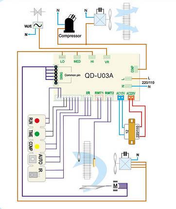 Плата управления универсальная для кондиционеров QD-U03A, фото 2