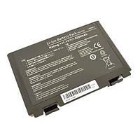 Аккумуляторы (Батареи) для ноутбука ASUS