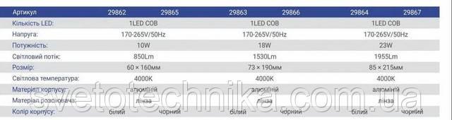 Feron AL530 18W накладной спот настенно-потолочный светильник белый 4000К