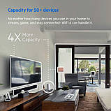 Маршрутизатор Linksys MX5 Velop AX Whole Home WiFi 6, фото 6
