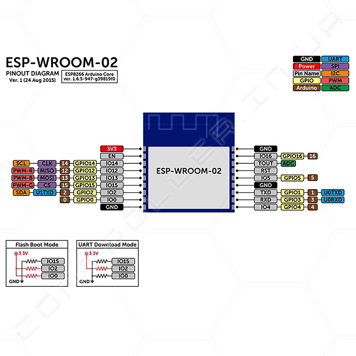 Модуль ESP32-WROOM-02 2Мб Wi-Fi Bluetooth