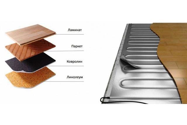 Структура теплого пола для монтажа алюминиевого мата