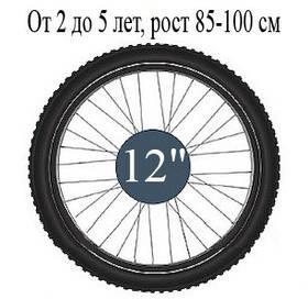 Колеса 12 дюймов