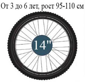Колеса 14 дюймов
