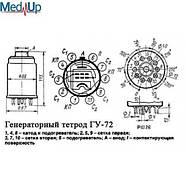 Радіолампа електровакуумна тетрод ГУ-72, фото 2
