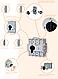 Выключатель нагрузки малогабаритный ETI CLBS (1-0), фото 8