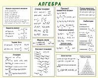 "Плакат для кабінету математики ""Алгебра"" / Плакат для кабинета математики ""Алгебра"""