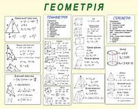 """Плакат для кабінету математики """"Геометрія"""" / Плакат для кабинета математики """"Геометрия"""""""