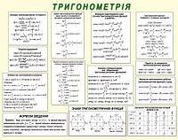 """Плакат для кабінету математики """"Тригонометрія"""" / Плакат для кабинета математики """"Тригонометрия"""""""