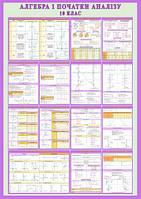 """Комплект плакатів """"Алгебра і початки аналізу"""" / Комплект плакатов """"Алгебра и начала анализа"""""""