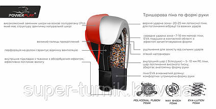 Боксерські рукавиці PowerPlay 3003 Жовто-Чорний 10 унцій, фото 2