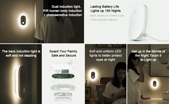 Умный ночник с датчиком движения и света Baseus Sunshine Series Human Body Induction