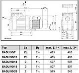 Насос для бассейна Speck Badu Prime 20 (20 м³/час) 400В, фото 6
