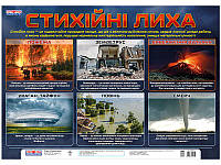 НУШ Плакат «Стихійні лиха» (Світогляд)