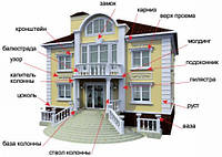 Фасадная декоративная лепнина