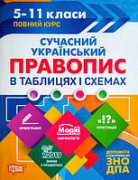 Таблицы и схемы Торсинг Новое украинское правописание  5-11 классы