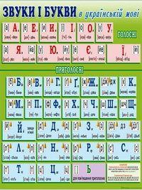 Плакат школьный: Звуки и буквы в украинском языке