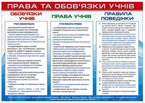Права и обязанности учеников. Плакат школьный