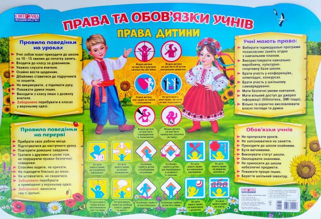 Плакат-стенд: Права и обязанности учеников (права ребенка)