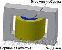 Трансформаторы импульсные