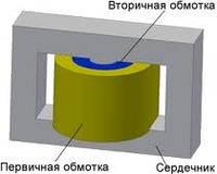 Замена каркаса катушки трансформатора, фото 1