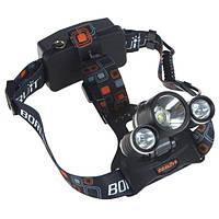 Налобний ліхтар Boruit RJ3000 SKL11-187075