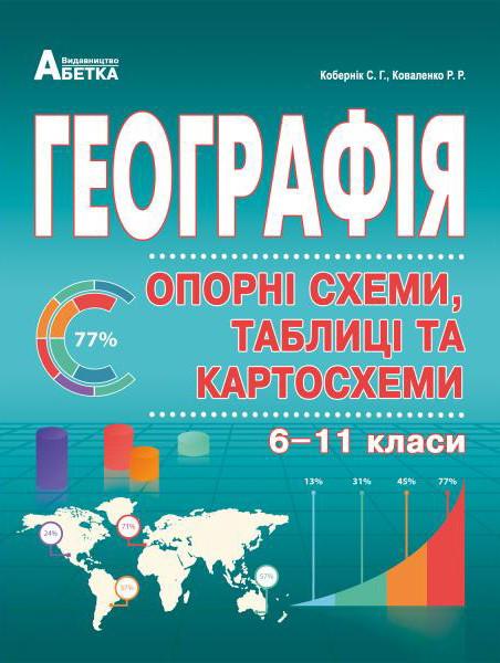 Подготовка к ЗНО. География в опорных схемах и таблицах (полный повторительный курс)