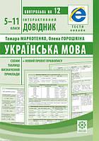 Интерактивный справочник: украинский язык 5-11 класс