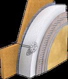 Дюбель для крепления теплоизоляции с оцинкованным гвоздем и термоголовой (Standard), фото 2