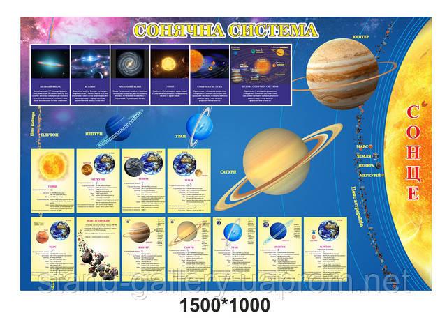 Оформлення кабінету астрономії, стенд купити