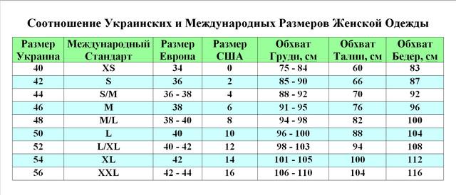 Размер 46 украинский Футболки Женские с принтами, Футболки с рисунками, Футболки с надписями, Базовые футболки без рисунков, Разных Цветов, Футболки из хлопка, Футболки с надписями, Летние футболки, Футболки с короткими рукавами, Молодежные футболки