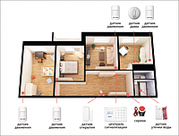 Комплект сигнализации GSM KERUI G-18 modern plus для 3-комнатной квартиры Белый