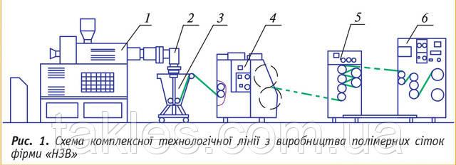 proizvodstvo_ovoshhnoj_setki