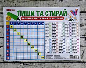 """Стенд """"Пиши та стирай. Таблиця множення та ділиння"""" 4000-2/13104220У Ранок Україна"""