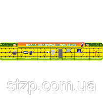 Стенд Шкала электромагнитных волн (2250х400 мм)