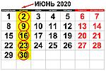 Обжарка кофе КНБК ИЮНЬ 2020