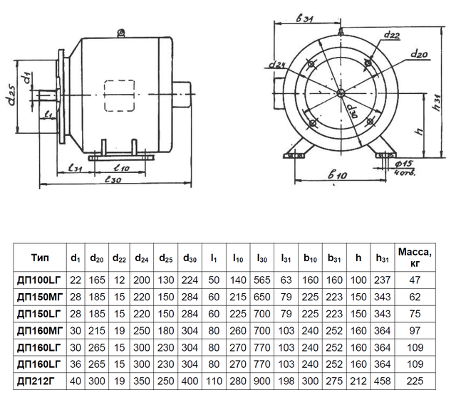 Габаритные, установочные и присоединительные размеры электродвигателей серии ДП