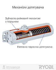 Дотягувач накладного типу RYOBI D-1200, фото 3