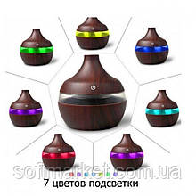 Увлажнитель ароматизатор воздуха Mini Atomization Humidifier
