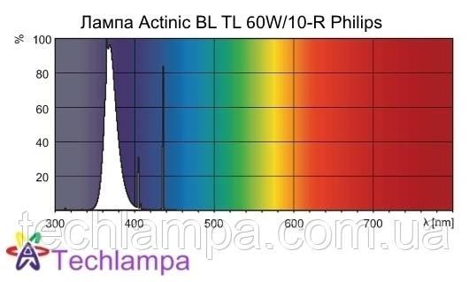 Лампа Actinic BL TL 60W/10 Philips