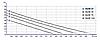 Поверхностный насос Shimge SGJW 110, фото 2