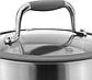 Сотейник с крышкой Vinzer Profi Series 89180 (1.1 л, Ø 14 см) нерж. сталь | ковш стальной | молочник Винзер, фото 4