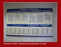 Информационные щиты, планшеты