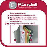 Сковорода RONDELL RDA-1257  (RDA-1257), фото 7